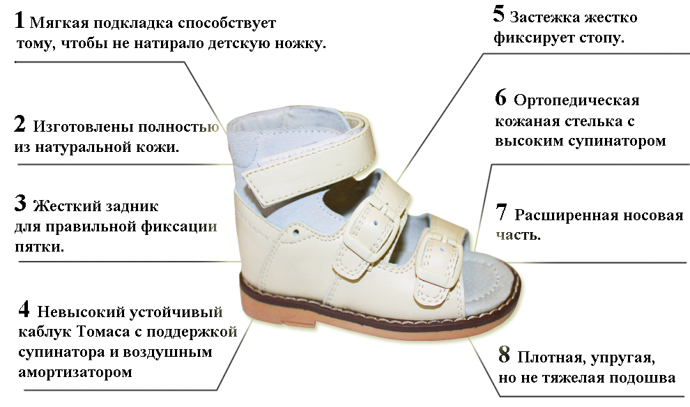 ortopedia, ортопедическая обувь