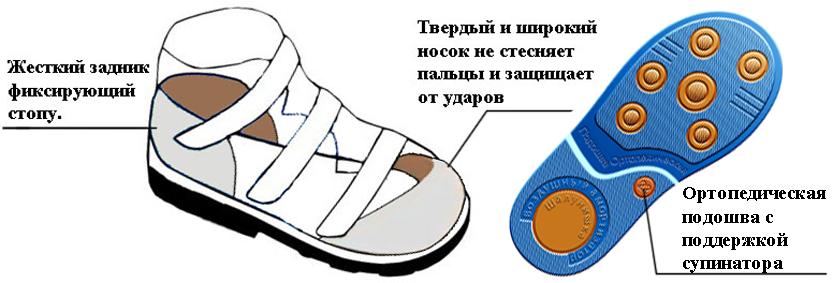 ортопедическая обувь детская Шалунишка